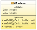 CRechner-UML