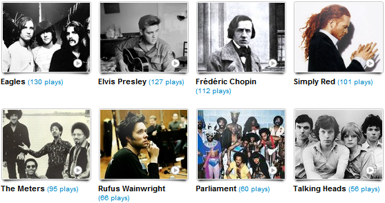 last.fm-Musikbibliothek
