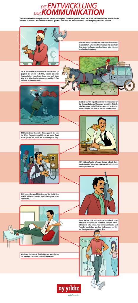 Infografik Ay Yidliz Kommunikation