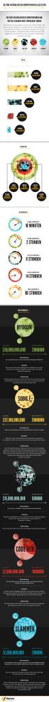norton-infografik-computerviren